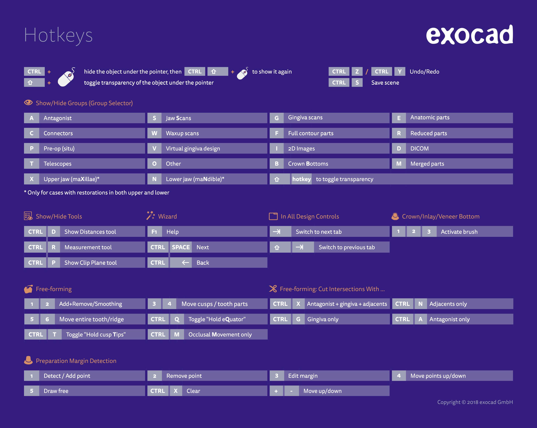 EXOCAD – 3DBiotech | Bienvenid@ al mundo libre
